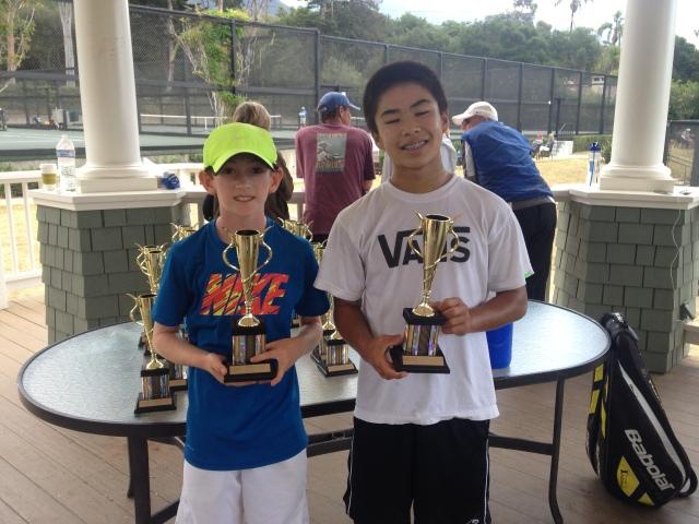Daniel Newton and Alex Furukawa