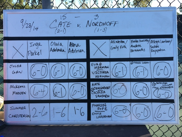 Cate Girls romp 15-3 over Nordhoff HIgh