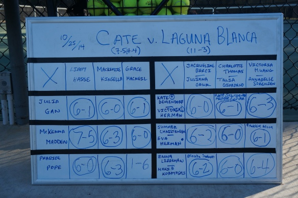 Cate Girls Tennis beats Laguna Blanca Tennis 17-1