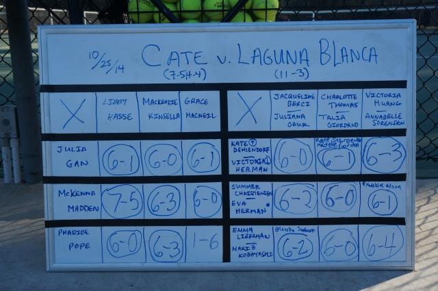 Cate Girls Tennis beats Laguna Blanca Tennis 17-1