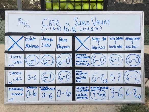 Cate Girls Tennis beats Simi Valley 2015