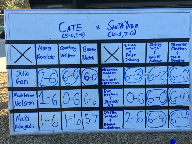 Cate Girls Tennis Defeats Santa Ynez
