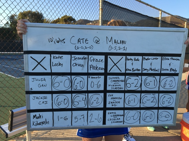 Cate Girls' Tennis Beats Malibu High 14-4 on October 6th, 2015