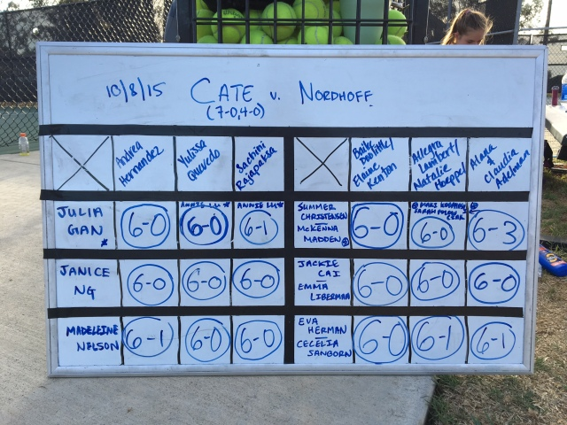 Cate Defeats Nordhoff Girls Tennis by Incredible Margin 2015